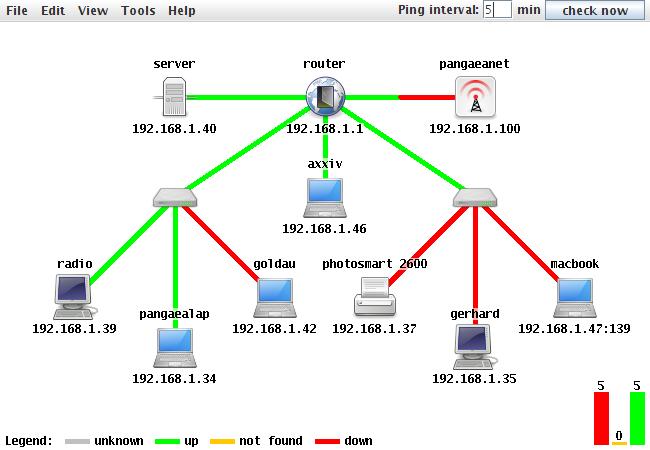 Introducing: jNetMap – network monitoring – rakudave.ch on network development, network equipment, network cloud, network performance, network gateway, network settings, network marketing, network cables, network apps, network channels, network events, network connectors, network models, network hardware, network room, network technologies, network solutions, network layout, network resources,